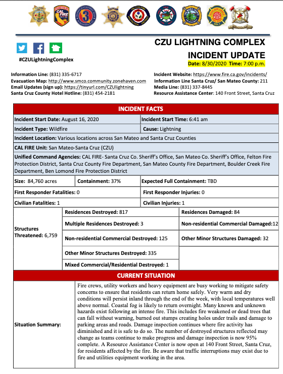 INCIDENT UPDATE: CZU LIGHTNING COMPLEX, AUG 30, 2020, 7PM